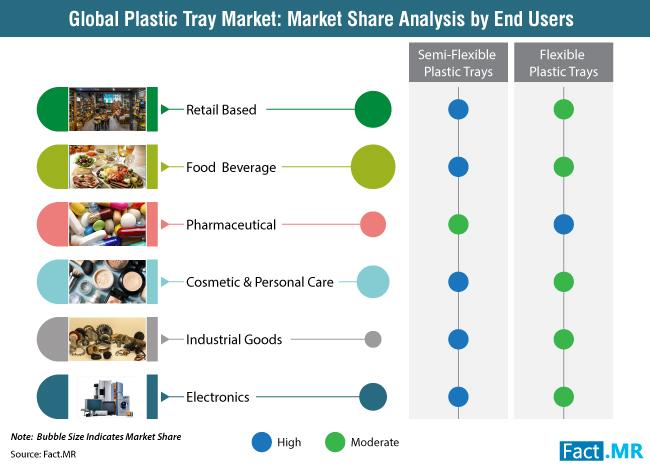 plastic-tray-market-0[1]